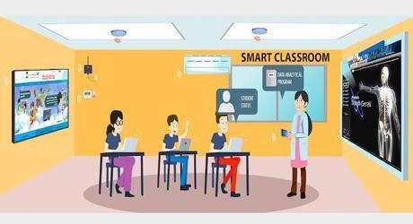 Digital Smart Classrooms